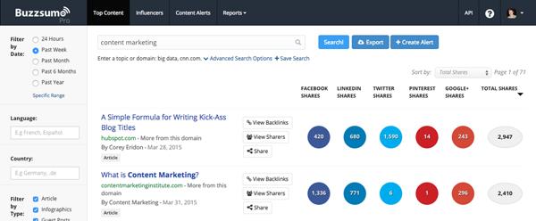 Image of BuzzSumo tool