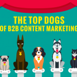 The Top Dogs Of B2B Content Marketing [Infographic]