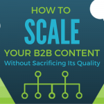 How to Scale Your B2B Content – Without Sacrificing Its Quality