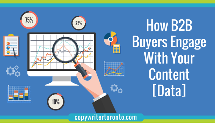 Title Image: The Numbers on How Your Content is Engaging B2B Buyers Magnifying Glass and Chart