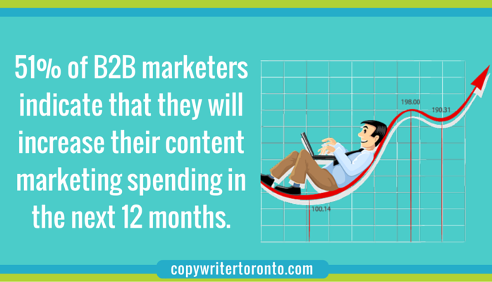 Increasing Marketing Budgets
