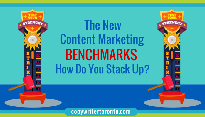 Content Marketing Benchmarks