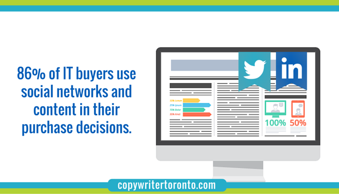Social_Media_in_Buying_Decisions