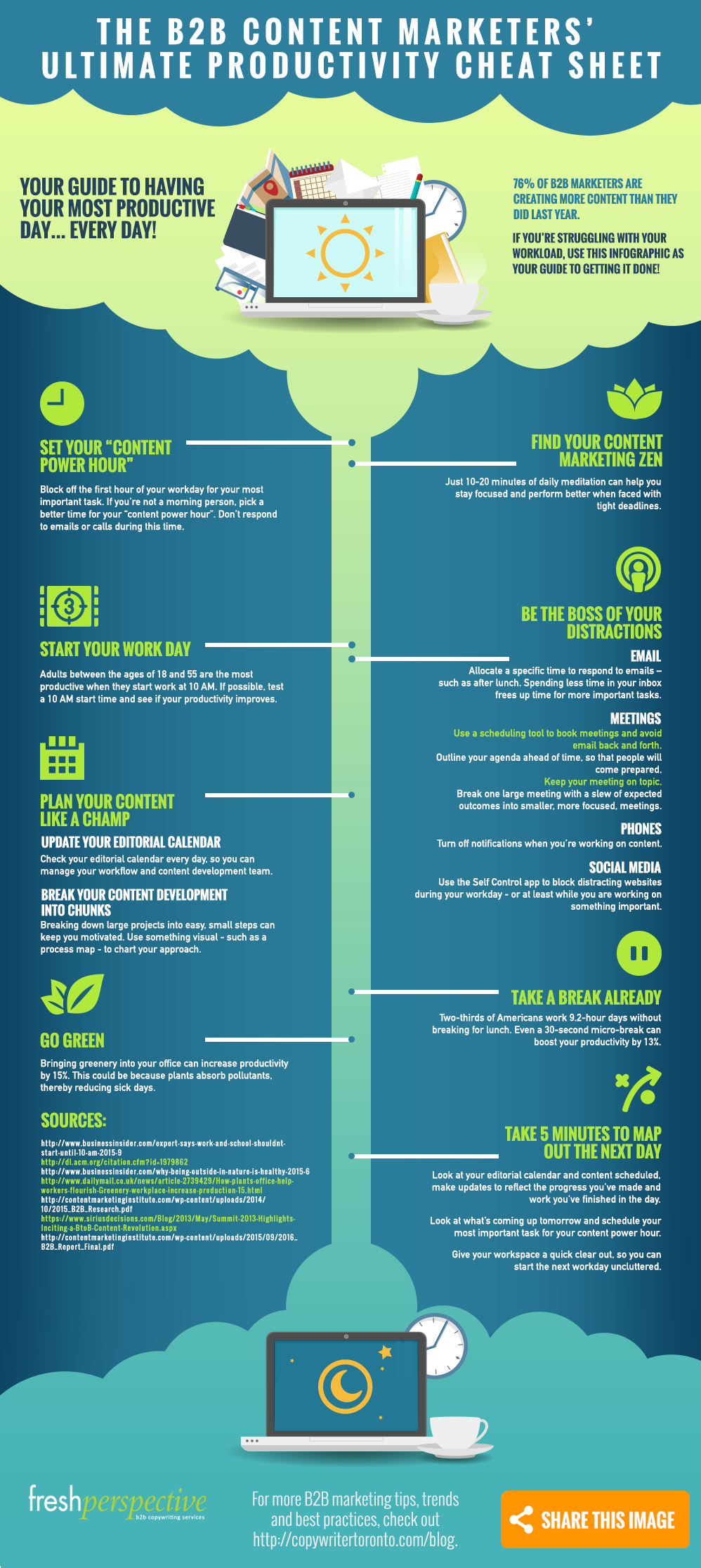 The B2B Content Marketers' Ultimate Productivity Cheat Sheet Infographic
