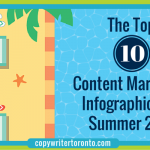 The Top 10 Content Marketing Infographics for Summer 2016