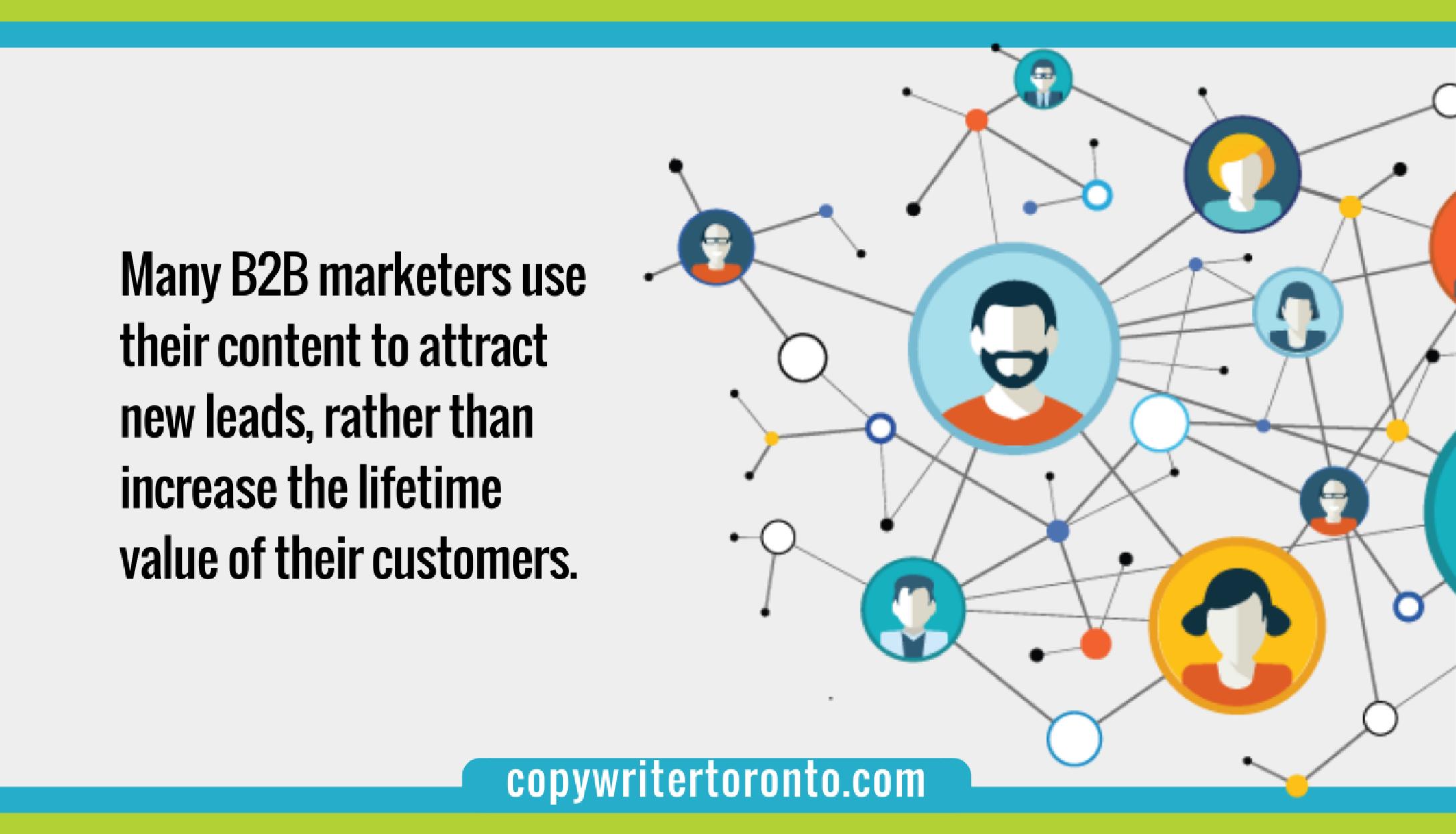 Marketing for Customer Retention