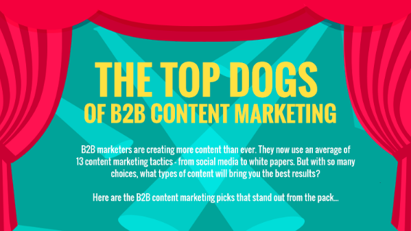 http://copywritertoronto.com/top-dogs-of-b2b-content-marketing/