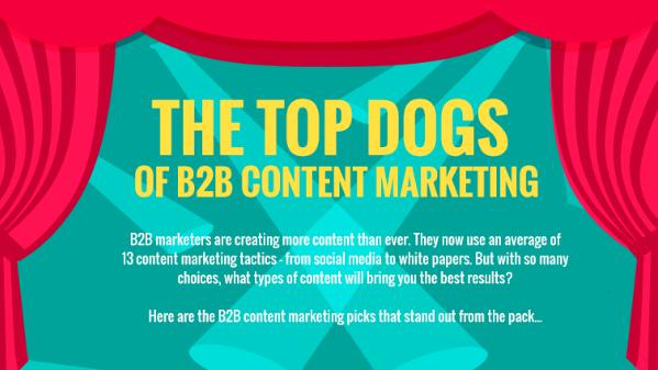 https://copywritertoronto.com/top-dogs-of-b2b-content-marketing/