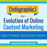 [Infographic] The Evolution of Content Marketing: Past, Present, and Future Trends