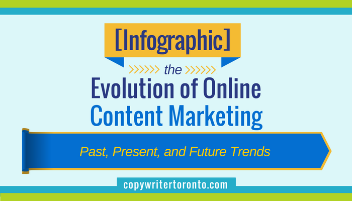 Evolution of Online Content Marketing