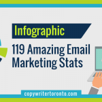 [Infographic] 119 Amazing Email Marketing Stats
